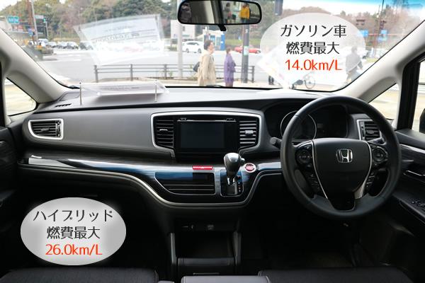 オデッセイの燃費はガソリン車が最大14.0km/L、ハイブリッド車が26.0km/L